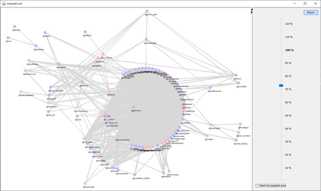 Visualisation of a Twitter network of 100 people and the follower relationships among each other. Radially arranged by Betweenness centrality.